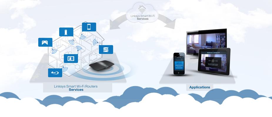The Linksys Smart Wi-Fi Platform - Linksys Developer Community